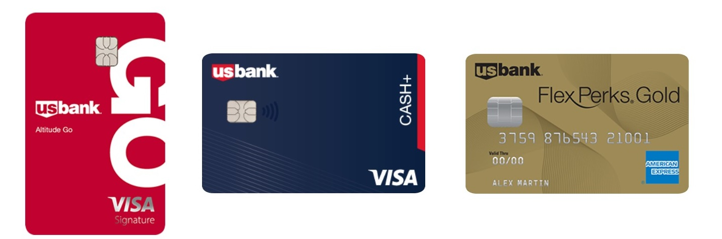 Activate US Bank Credit Card